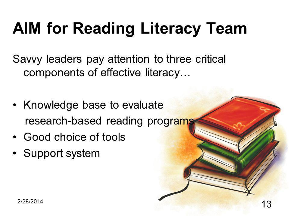 2/28/2014 13 AIM for Reading Literacy Team Savvy leaders pay attention to three critical components of effective literacy… Knowledge base to evaluate research-based reading programs Good choice of tools Support system