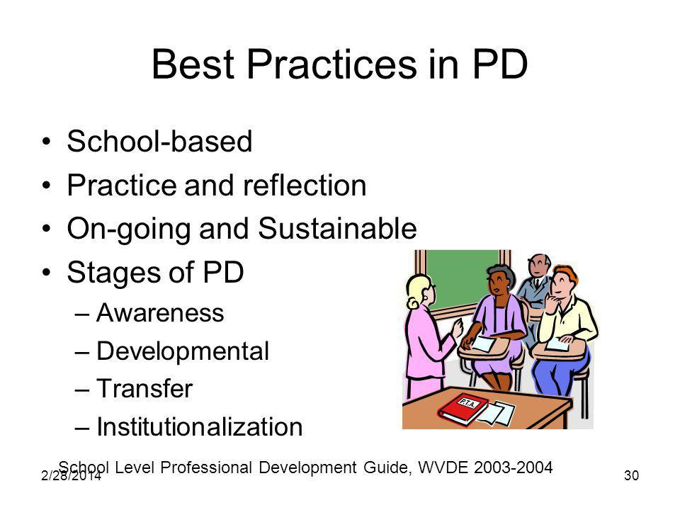 2/28/201430 Best Practices in PD School-based Practice and reflection On-going and Sustainable Stages of PD –Awareness –Developmental –Transfer –Institutionalization School Level Professional Development Guide, WVDE 2003-2004
