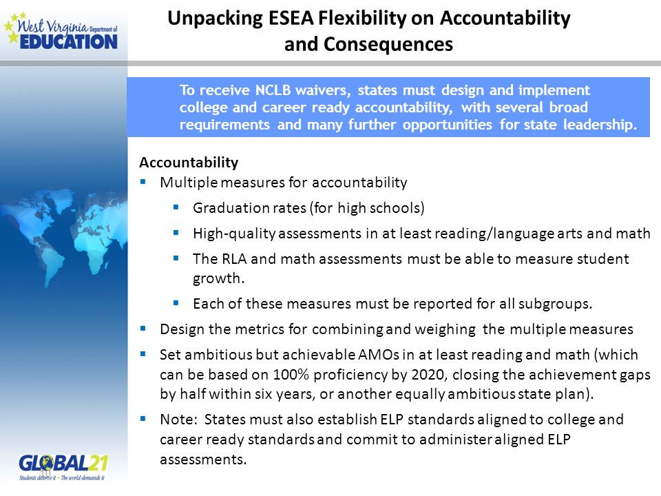 Unpacking ESEA Flexibility on Accountability and Consequences 10 To receive NCLB waivers, states must design and implement college and career ready accountability, with several broad requirements and many further opportunities for state leadership.