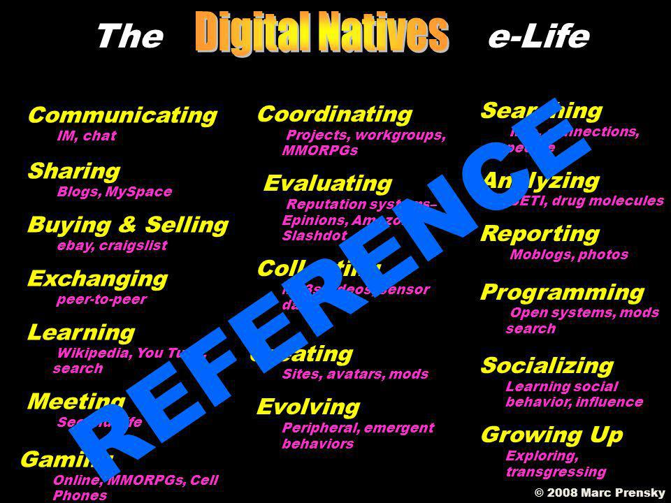 The emerging ONLINE LIFE of the Digital Native © 2008 Marc Prensky