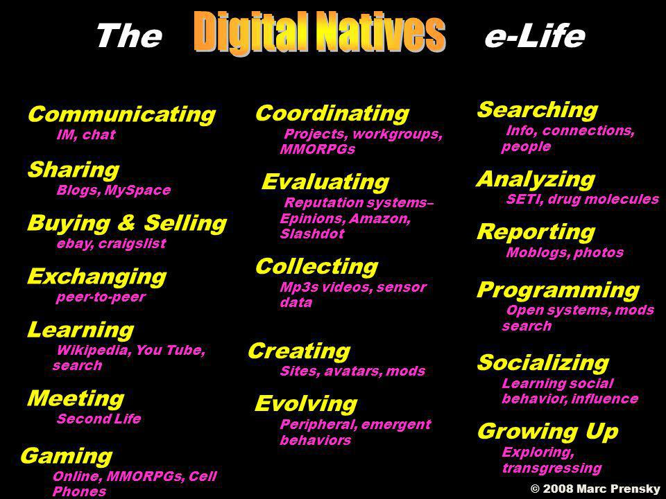 The e-Life Communicating IM, chat Sharing Blogs, MySpace Buying & Selling ebay, craigslist Exchanging peer-to-peer Learning Wikipedia, You Tube, search Meeting Second Life Gaming Online, MMORPGs, Cell Phones Searching Info, connections, people Analyzing SETI, drug molecules Reporting Moblogs, photos Programming Open systems, mods search Socializing Learning social behavior, influence Growing Up Exploring, transgressing Coordinating Projects, workgroups, MMORPGs Evaluating Reputation systems– Epinions, Amazon, Slashdot Collecting Mp3s videos, sensor data Creating Sites, avatars, mods Evolving Peripheral, emergent behaviors © 2008 Marc Prensky REFERENCE