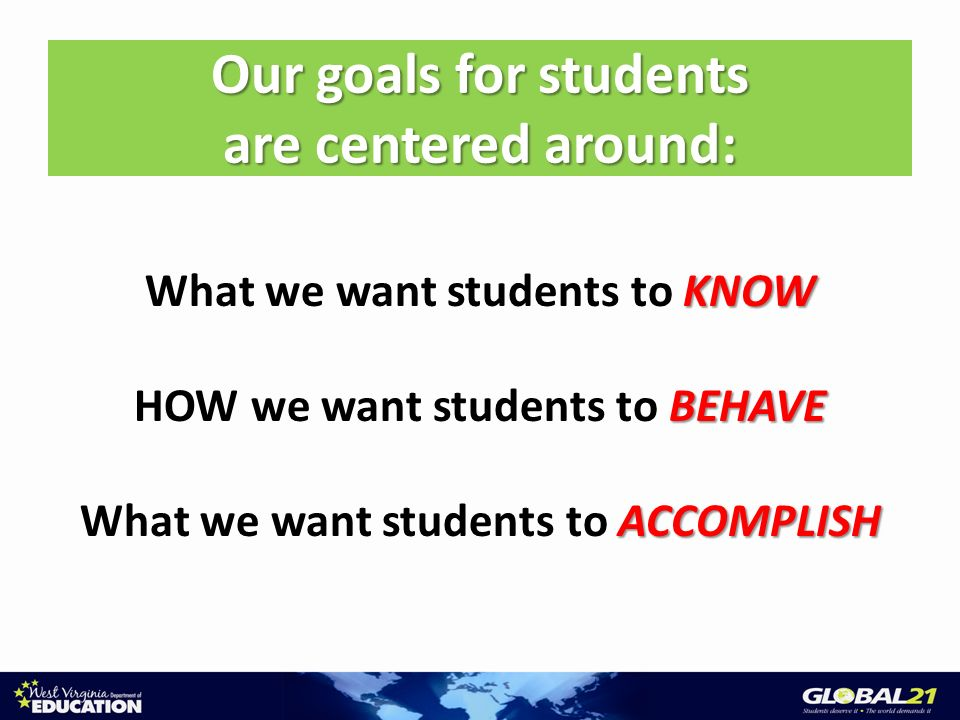 Our goals for students are centered around: KNOW What we want students to KNOW BEHAVE HOW we want students to BEHAVE ACCOMPLISH What we want students to ACCOMPLISH