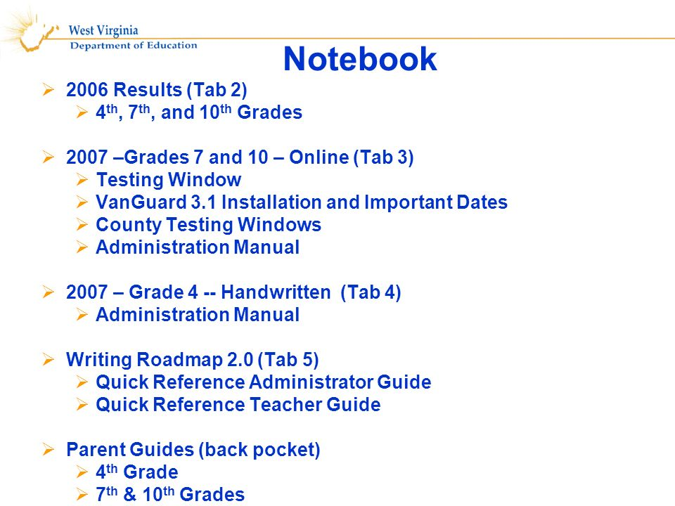 Notebook 2006 Results (Tab 2) 4 th, 7 th, and 10 th Grades 2007 –Grades 7 and 10 – Online (Tab 3) Testing Window VanGuard 3.1 Installation and Important Dates County Testing Windows Administration Manual 2007 – Grade 4 -- Handwritten (Tab 4) Administration Manual Writing Roadmap 2.0 (Tab 5) Quick Reference Administrator Guide Quick Reference Teacher Guide Parent Guides (back pocket) 4 th Grade 7 th & 10 th Grades