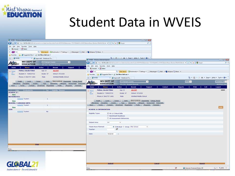 Student Data in WVEIS