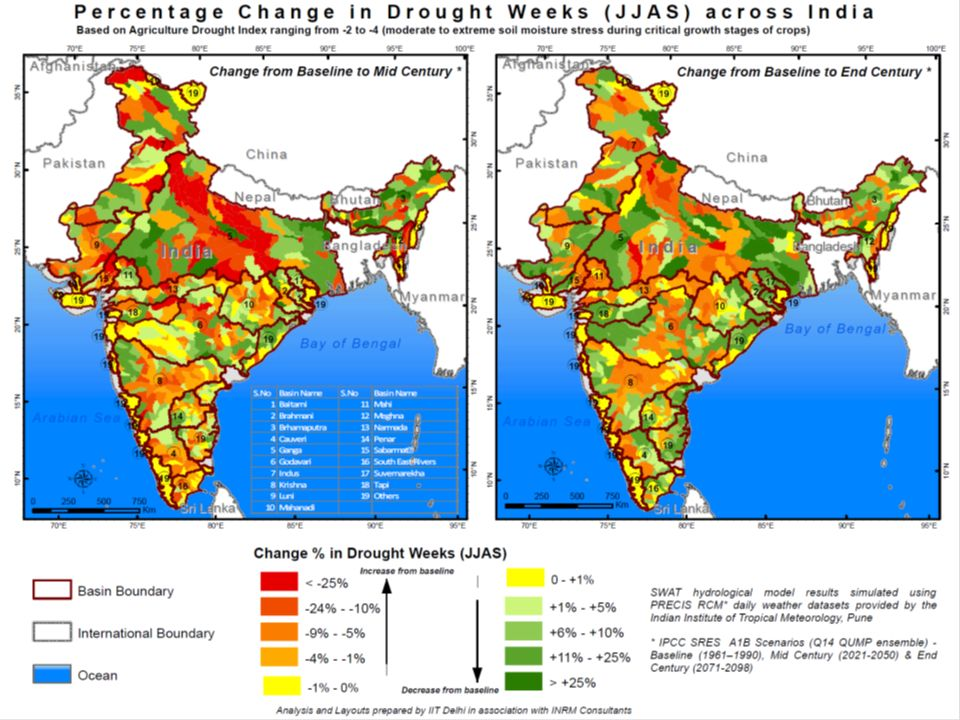 Change in monsoon drought weeks towards 2030s & 2080s