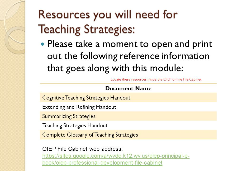 Resources you will need for Teaching Strategies: Please take a moment to open and print out the following reference information that goes along with t
