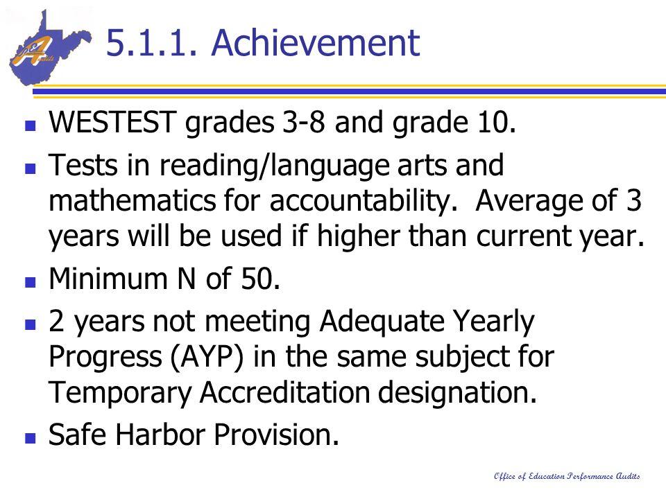 5.1.1. Achievement WESTEST grades 3-8 and grade 10.