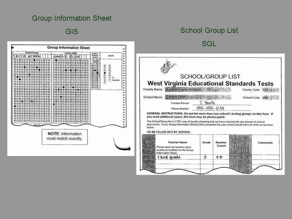 Group Information Sheet GIS School Group List SGL