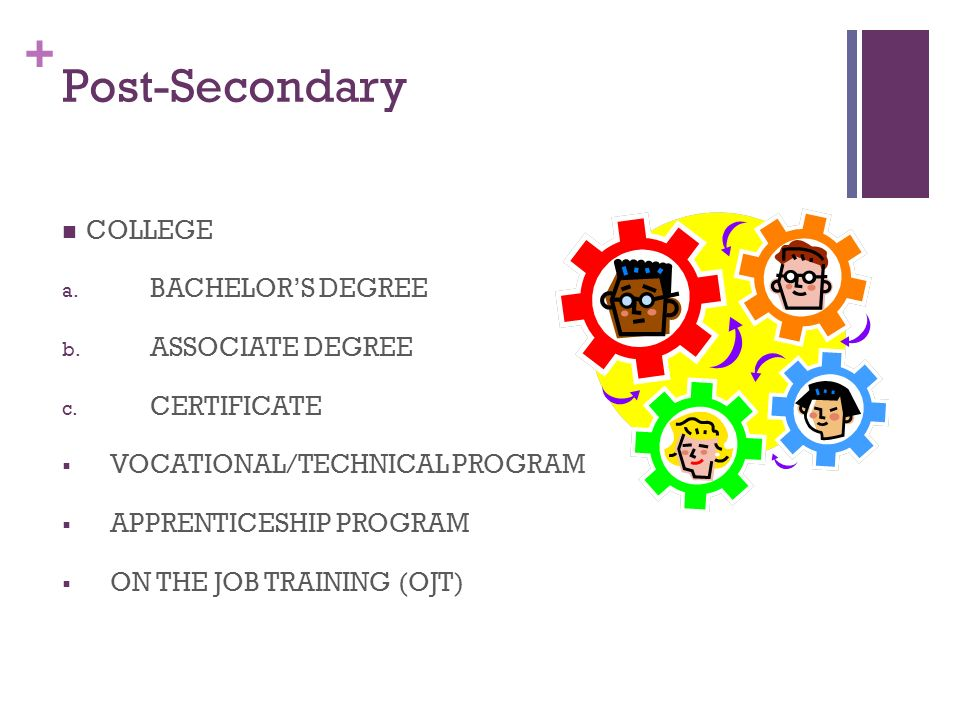 + Post-Secondary COLLEGE a. BACHELORS DEGREE b. ASSOCIATE DEGREE c.