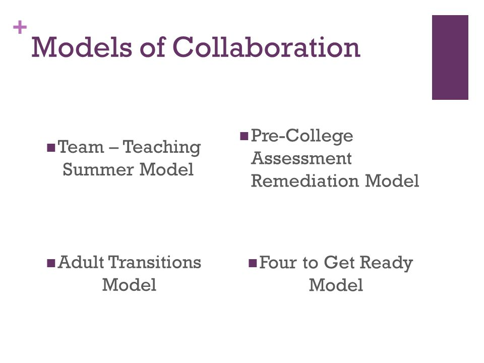 + Models of Collaboration Team – Teaching Summer Model Adult Transitions Model Pre-College Assessment Remediation Model Four to Get Ready Model