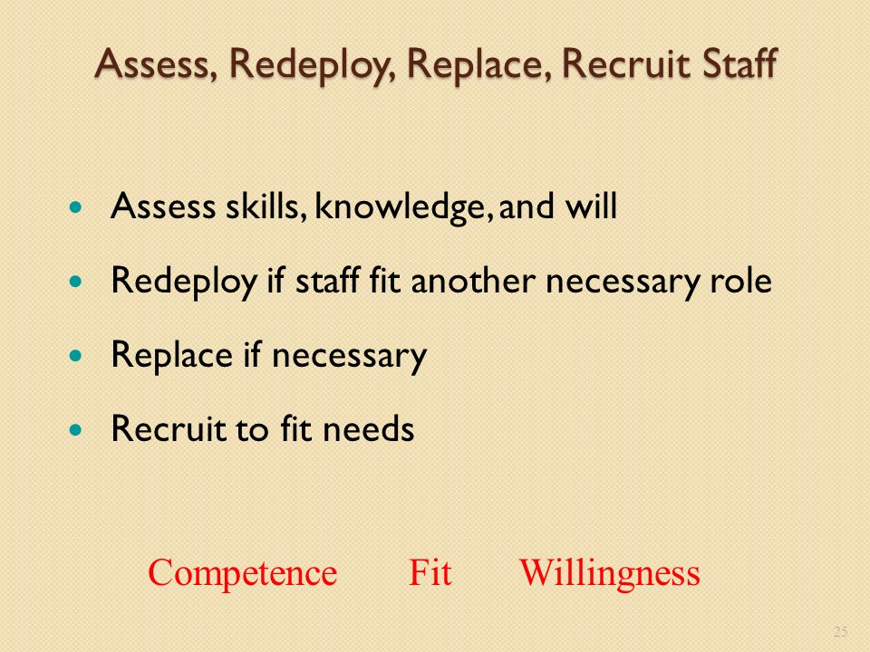 Assess, Redeploy, Replace, Recruit Staff Assess skills, knowledge, and will Redeploy if staff fit another necessary role Replace if necessary Recruit to fit needs 25 Competence Fit Willingness
