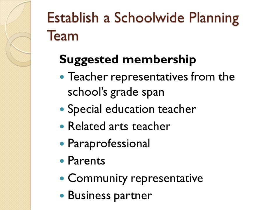 Establish a Schoolwide Planning Team Suggested membership Teacher representatives from the schools grade span Special education teacher Related arts t
