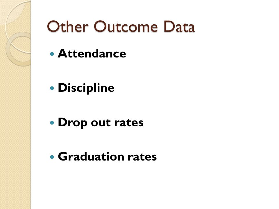 Other Outcome Data Attendance Discipline Drop out rates Graduation rates