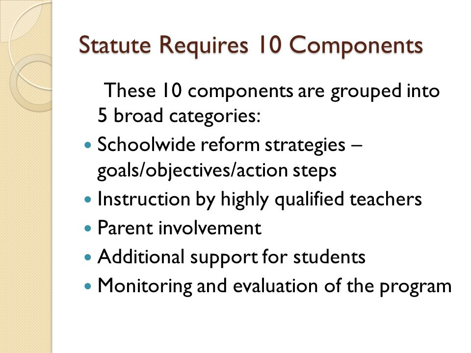 Statute Requires 10 Components These 10 components are grouped into 5 broad categories: Schoolwide reform strategies – goals/objectives/action steps I