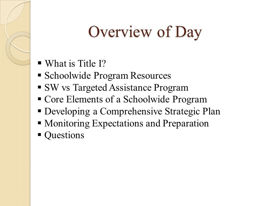Overview of Day What is Title I? Schoolwide Program Resources SW vs Targeted Assistance Program Core Elements of a Schoolwide Program Developing a Com