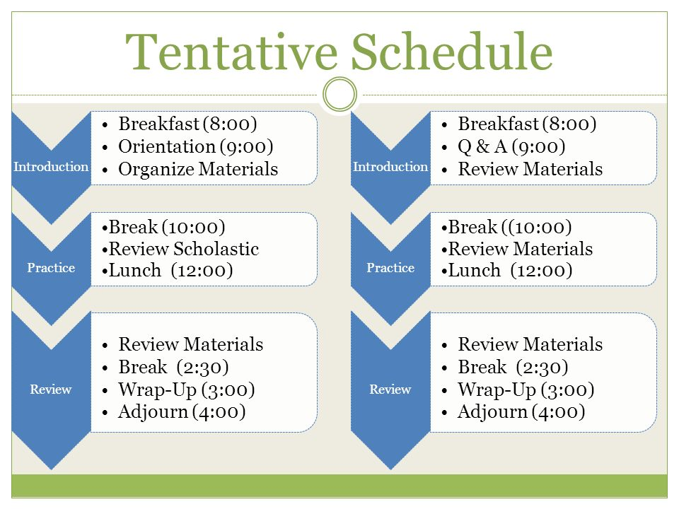 Tentative Schedule Introduction Breakfast (8:00) Q & A (9:00) Review Materials Practice Break ((10:00) Review Materials Lunch (12:00) Review Review Materials Break (2:30) Wrap-Up (3:00) Adjourn (4:00) Introduction Breakfast (8:00) Orientation (9:00) Organize Materials Practice Break (10:00) Review Scholastic Lunch (12:00) Review Review Materials Break (2:30) Wrap-Up (3:00) Adjourn (4:00)