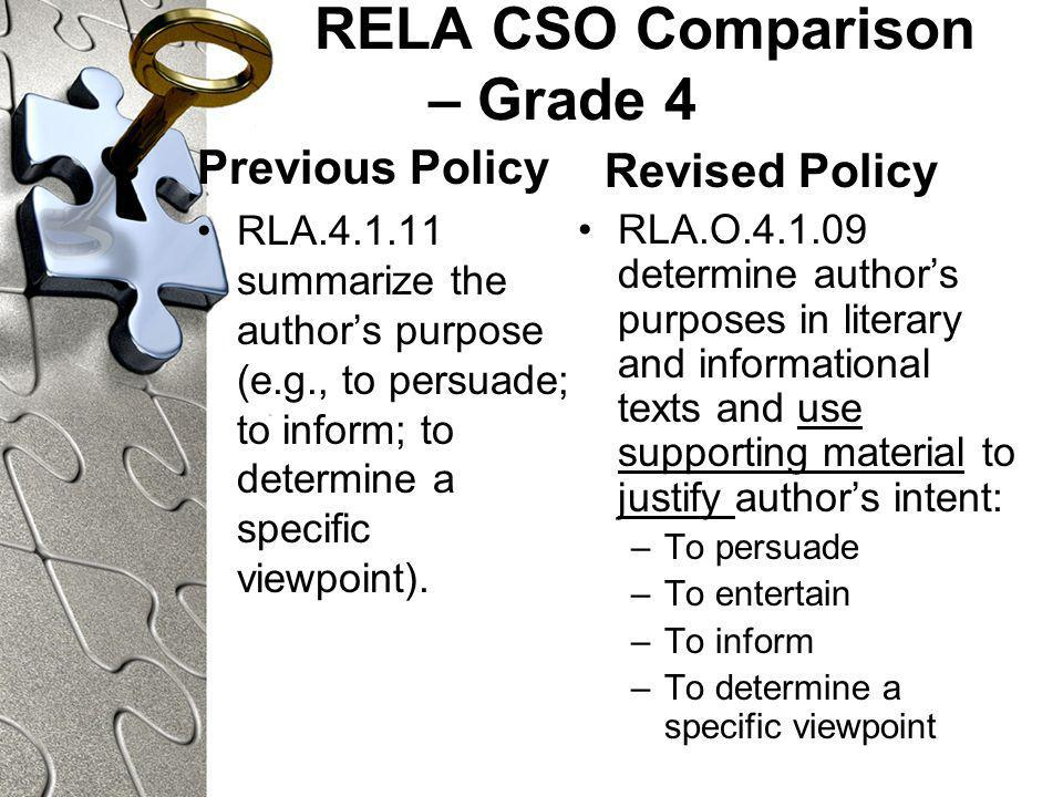RELA CSO Comparison – Grade 4 Previous Policy RLA summarize the authors purpose (e.g., to persuade; to inform; to determine a specific viewpoint).
