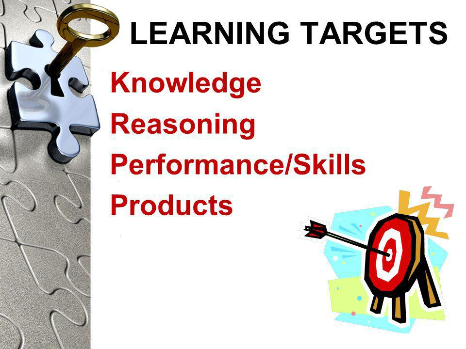 LEARNING TARGETS Knowledge Reasoning Performance/Skills Products