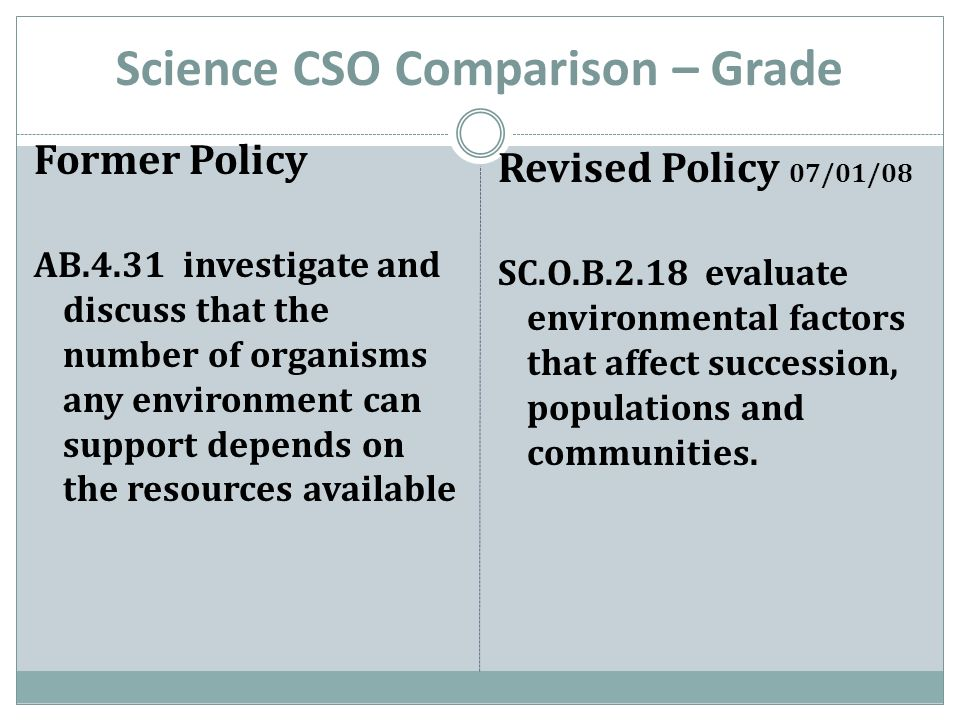 Science CSO Comparison – Grade Former Policy AB.4.31 investigate and discuss that the number of organisms any environment can support depends on the resources available Revised Policy 07/01/08 SC.O.B.2.18 evaluate environmental factors that affect succession, populations and communities.