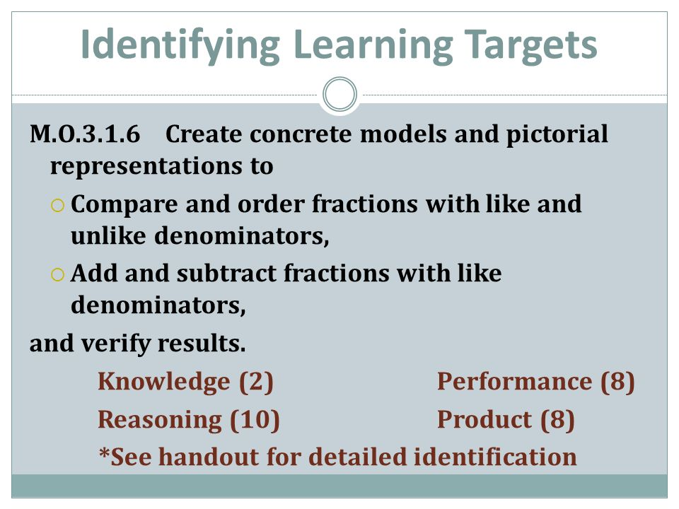 Identifying Learning Targets M.O.3.1.6 Create concrete models and pictorial representations to Compare and order fractions with like and unlike denominators, Add and subtract fractions with like denominators, and verify results.