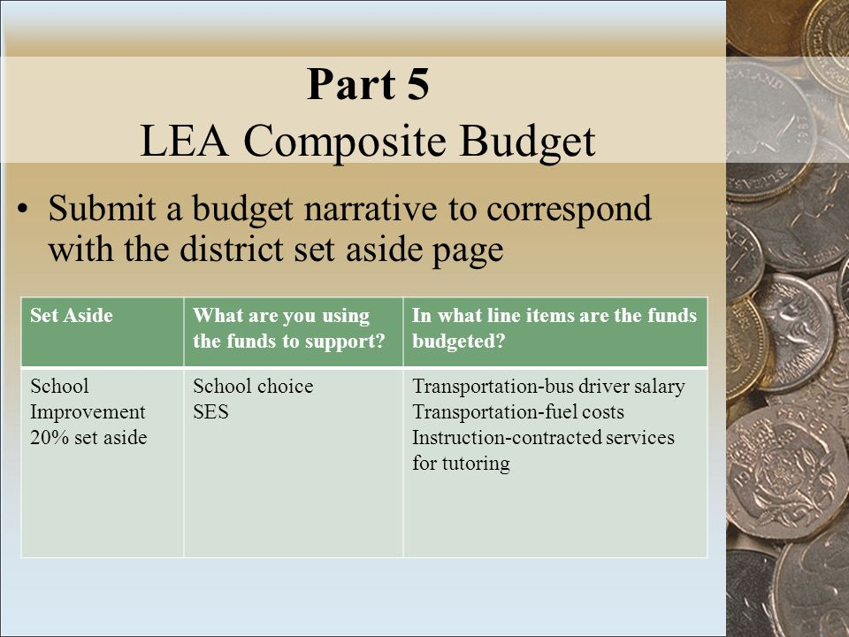 Part 5 LEA Composite Budget Submit a budget narrative to correspond with the district set aside page Set AsideWhat are you using the funds to support.