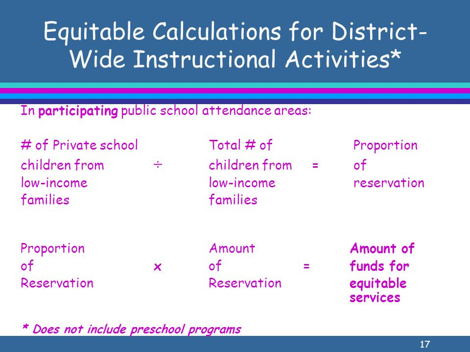 17 Equitable Calculations for District- Wide Instructional Activities* In participating public school attendance areas: # of Private school Total # of Proportion children from ÷ children from = of low-income low-income reservation familiesfamilies Proportion AmountAmount of of x of=funds for Reservation Reservationequitable services * Does not include preschool programs