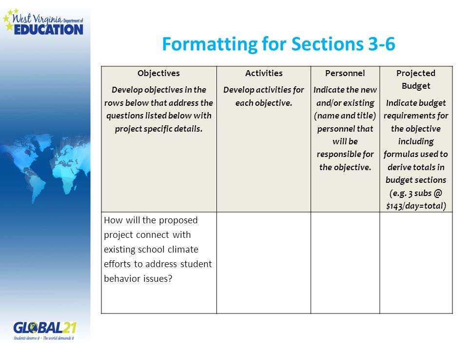 Formatting for Sections 3-6 Objectives Develop objectives in the rows below that address the questions listed below with project specific details. Act