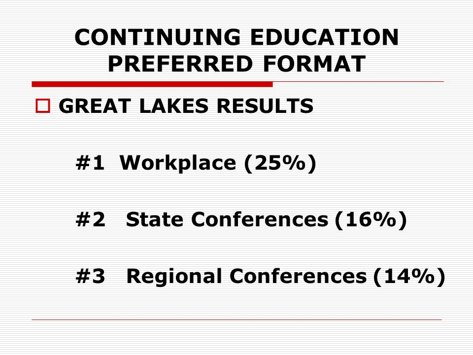 CONTINUING EDUCATION PREFERRED FORMAT GREAT LAKES RESULTS #1 Workplace (25%) #2 State Conferences (16%) #3 Regional Conferences (14%)
