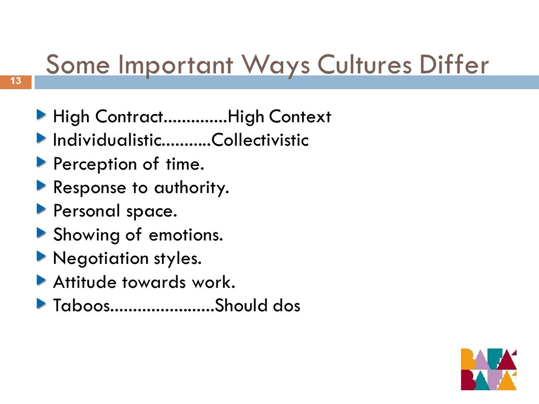 Some Important Ways Cultures Differ 13 High Contract..............High Context Individualistic...........Collectivistic Perception of time. Response t