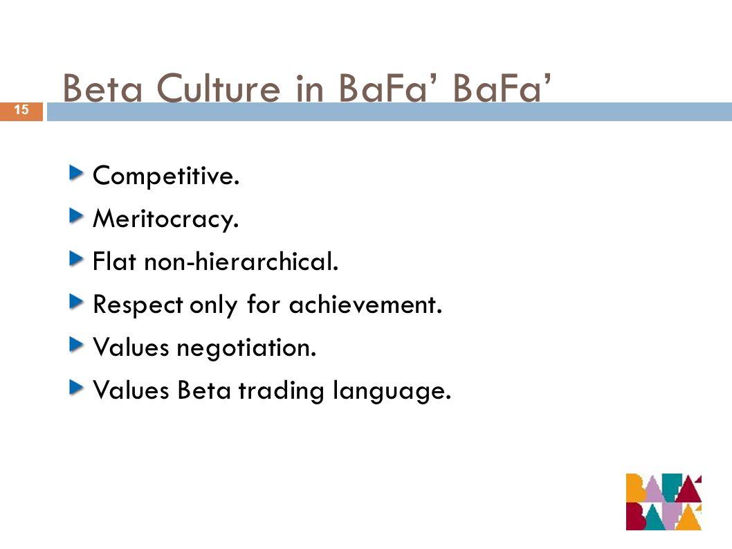 Beta Culture in BaFa BaFa 15 Competitive. Meritocracy.
