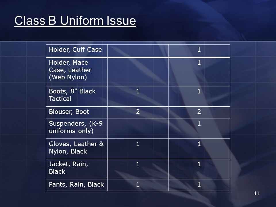 Class B Uniform Issue 11 Holder, Cuff Case1 Holder, Mace Case, Leather (Web Nylon) 1 Boots, 8 Black Tactical 11 Blouser, Boot22 Suspenders, (K-9 uniforms only) 1 Gloves, Leather & Nylon, Black 11 Jacket, Rain, Black 11 Pants, Rain, Black11
