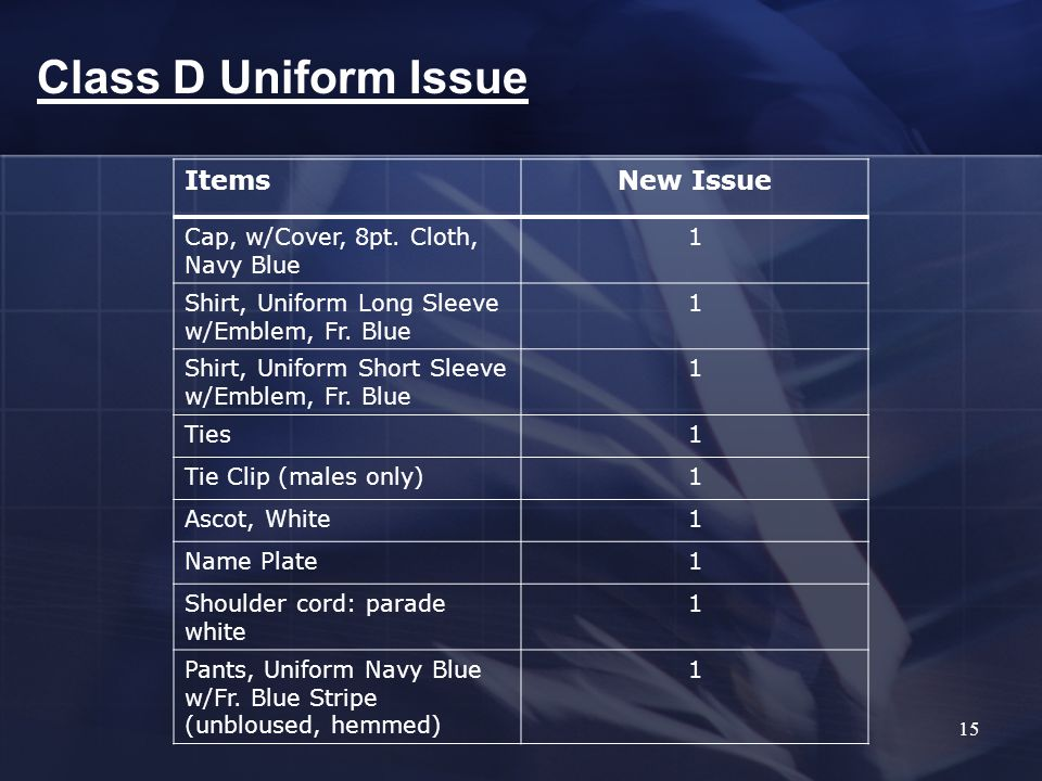 Class D Uniform Issue 15 ItemsNew Issue Cap, w/Cover, 8pt.