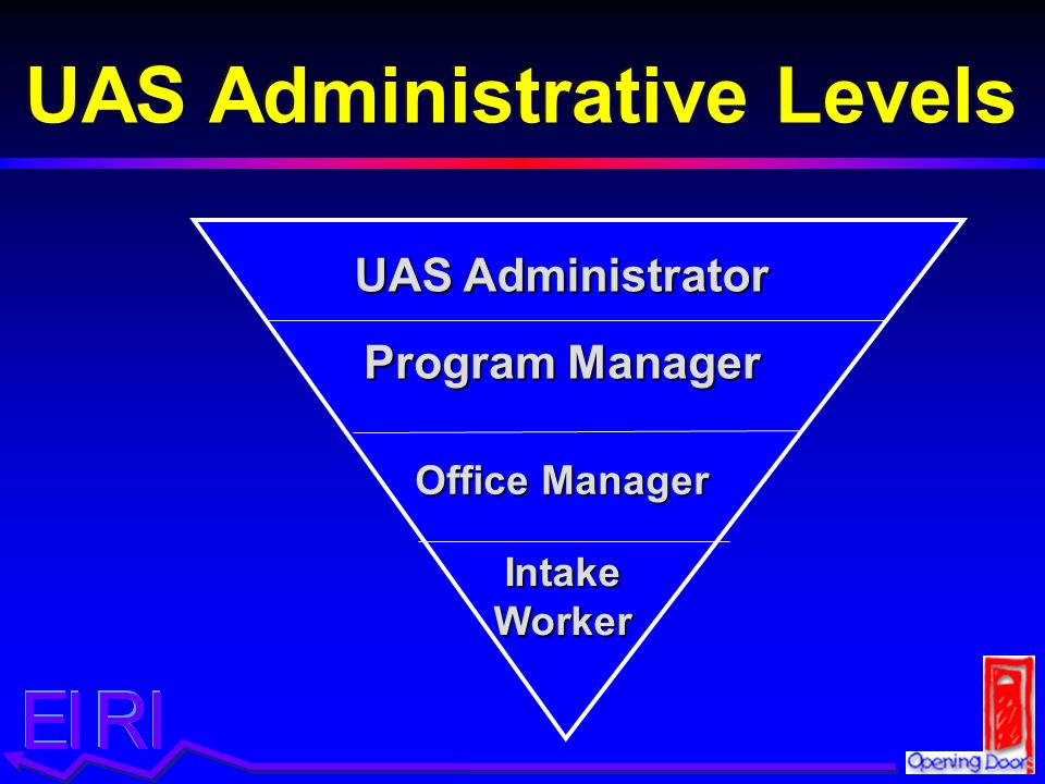 UAS Administrative Levels IntakeWorker UAS Administrator Program Manager Office Manager