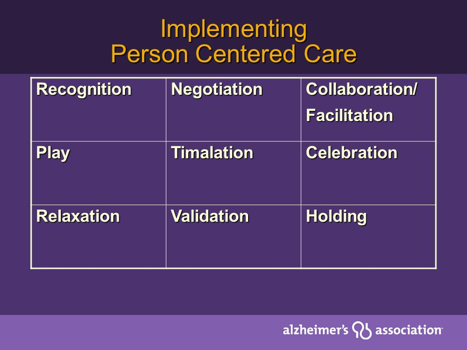 Implementing Person Centered Care RecognitionNegotiationCollaboration/Facilitation PlayTimalationCelebration RelaxationValidationHolding