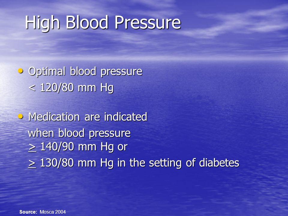 High Blood Pressure Optimal blood pressure Optimal blood pressure < 120/80 mm Hg < 120/80 mm Hg Medication are indicated Medication are indicated when
