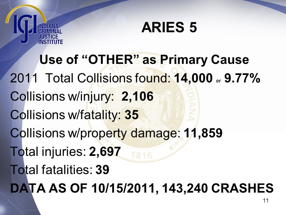 ARIES 5 11 Use of OTHER as Primary Cause 2011 Total Collisions found: 14,000 or 9.77% Collisions w/injury: 2,106 Collisions w/fatality: 35 Collisions
