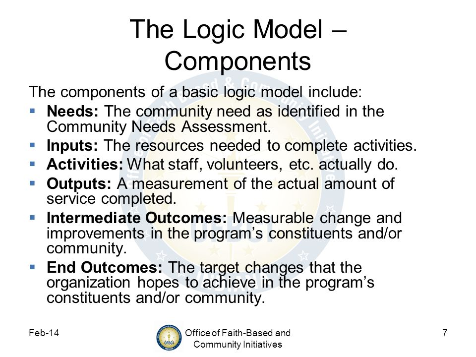 Feb-14Office of Faith-Based and Community Initiatives 7 The Logic Model – Components The components of a basic logic model include: Needs: The community need as identified in the Community Needs Assessment.