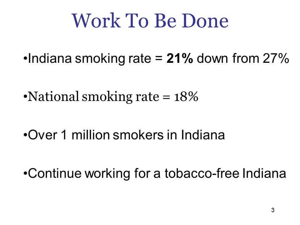 Adult Population 80% want to quit 60% of Hoosier adult tobacco user attempt quitting through a variety of methods each yr Multiple attempts Health Care professionals need a place to refer their diverse populations for successful quit We Can Help.