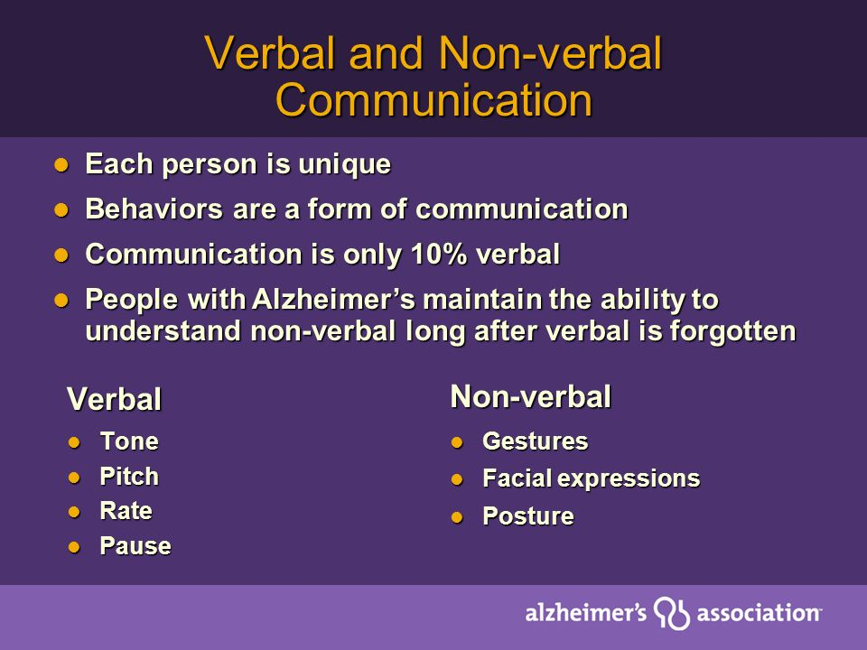 Verbal and Non-verbal Communication Verbal Tone Tone Pitch Pitch Rate Rate Pause Pause Non-verbal Gestures Gestures Facial expressions Facial expressions Posture Posture Each person is unique Each person is unique Behaviors are a form of communication Behaviors are a form of communication Communication is only 10% verbal Communication is only 10% verbal People with Alzheimers maintain the ability to understand non-verbal long after verbal is forgotten People with Alzheimers maintain the ability to understand non-verbal long after verbal is forgotten