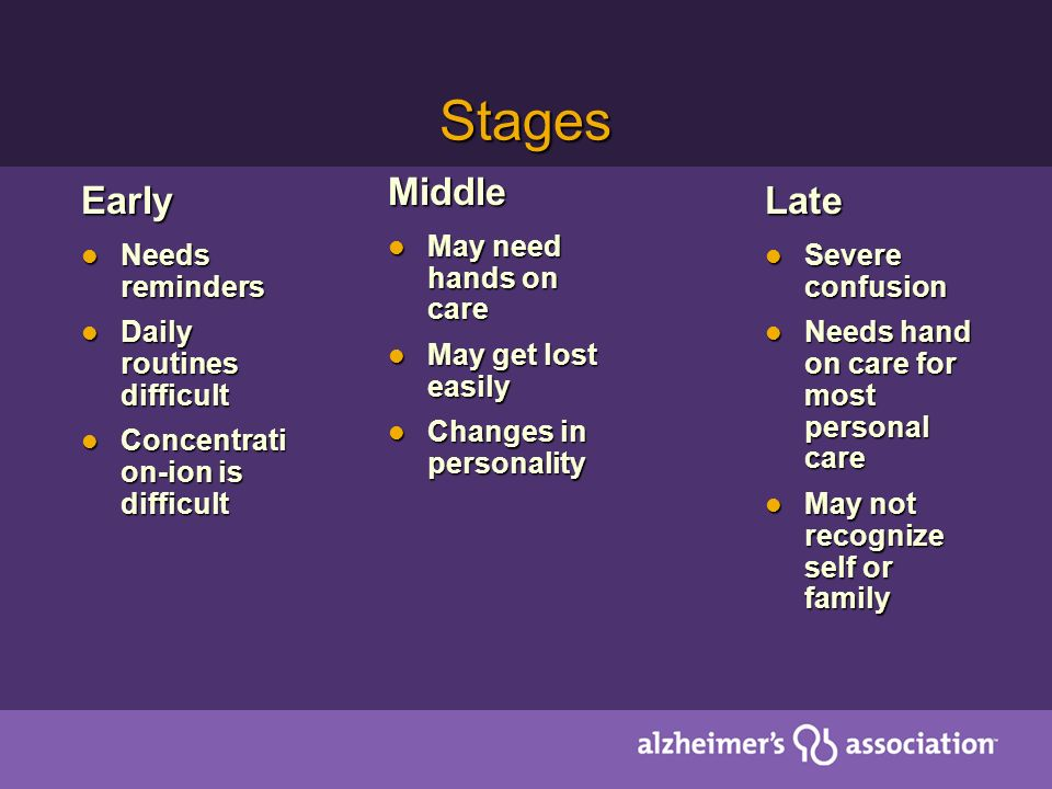 Stages Early Needs reminders Needs reminders Daily routines difficult Daily routines difficult Concentrati on-ion is difficult Concentrati on-ion is difficult Middle May need hands on care May need hands on care May get lost easily May get lost easily Changes in personality Changes in personality Late Severe confusion Severe confusion Needs hand on care for most personal care Needs hand on care for most personal care May not recognize self or family May not recognize self or family