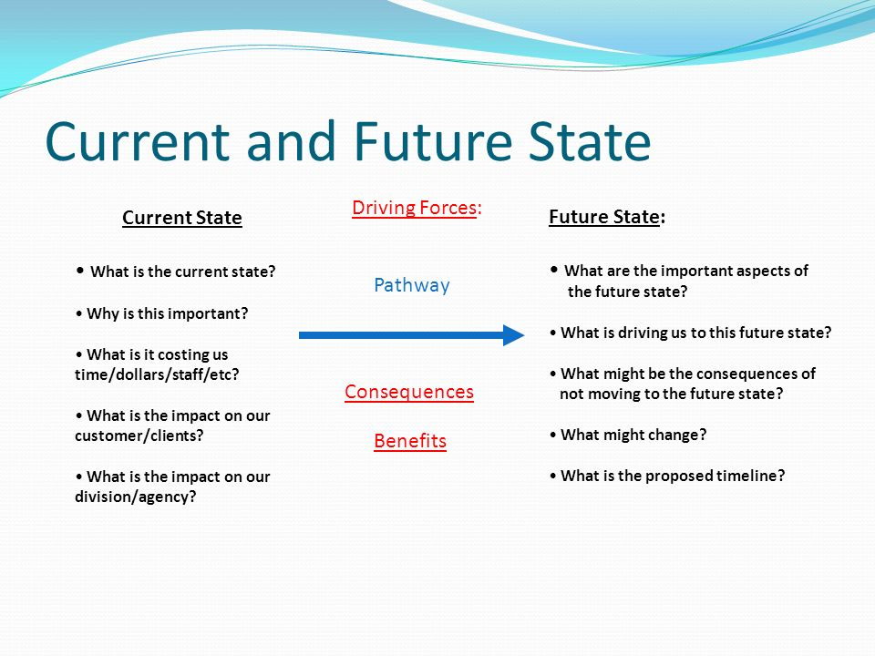 Current State What is the current state? Why is this important? What is it costing us time/dollars/staff/etc? What is the impact on our customer/clien