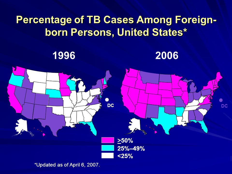 Percentage of TB Cases Among Foreign- born Persons, United States* >50% 25%–49% <25% 19962006 DC *Updated as of April 6, 2007.