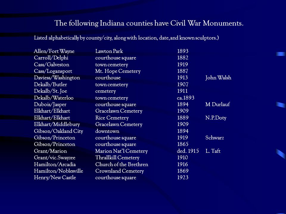 The following Indiana counties have Civil War Monuments.