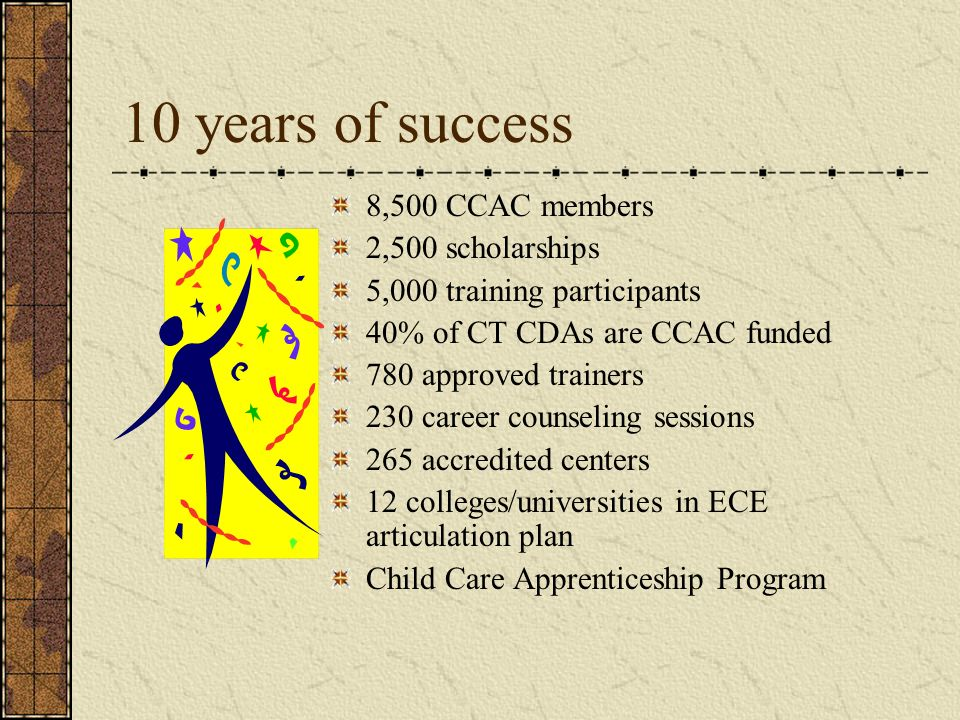 10 years of success 8,500 CCAC members 2,500 scholarships 5,000 training participants 40% of CT CDAs are CCAC funded 780 approved trainers 230 career