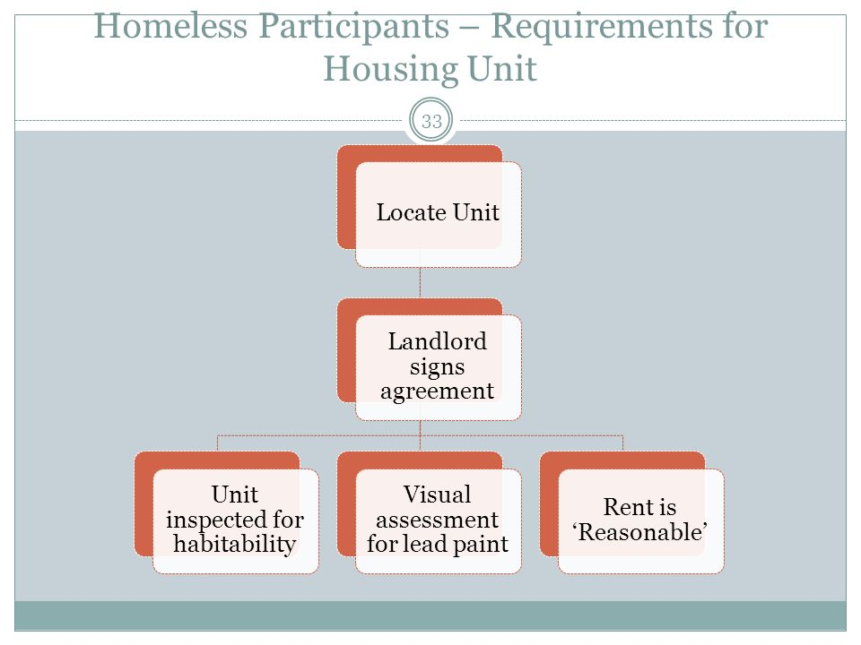 Homeless Participants – Requirements for Housing Unit 33 Locate Unit Landlord signs agreement Unit inspected for habitability Visual assessment for lead paint Rent is Reasonable