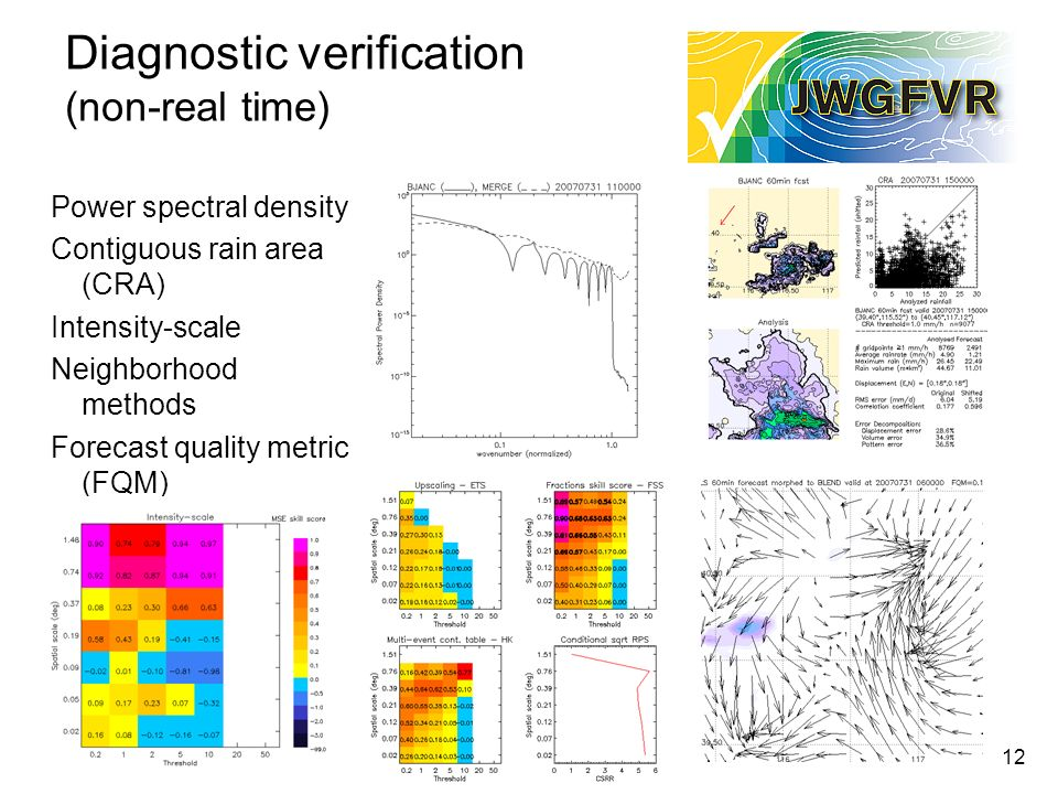 12 Diagnostic verification (non-real time) Power spectral density Contiguous rain area (CRA) Intensity-scale Neighborhood methods Forecast quality metric (FQM)