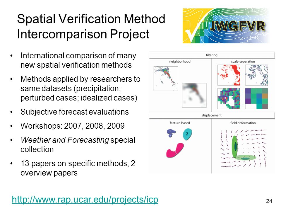 24 Spatial Verification Method Intercomparison Project International comparison of many new spatial verification methods Methods applied by researchers to same datasets (precipitation; perturbed cases; idealized cases) Subjective forecast evaluations Workshops: 2007, 2008, 2009 Weather and Forecasting special collection 13 papers on specific methods, 2 overview papers