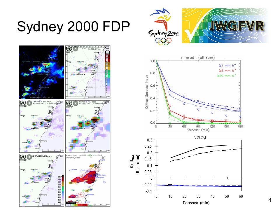 4 Sydney 2000 FDP -0.1 -0.05 0 0.05 0.1 0.15 0.2 0.25 0.3 0102030405060 Forecast (min) Skill MAE Bias (mm) sprog