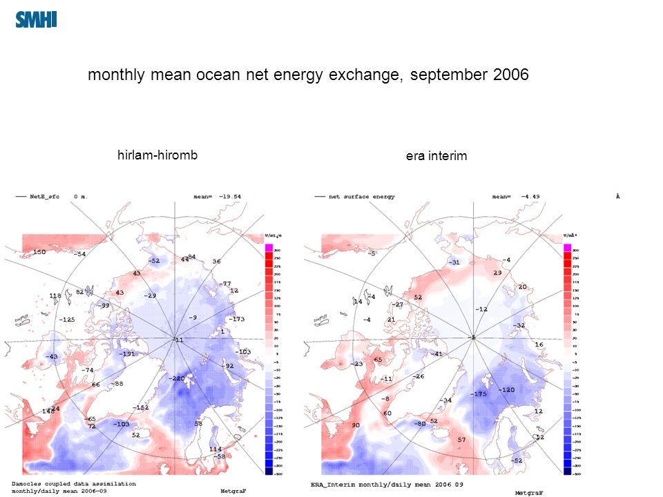 09/03/10 Signatur monthly mean ocean net energy exchange, september 2006 hirlam-hiromb era interim