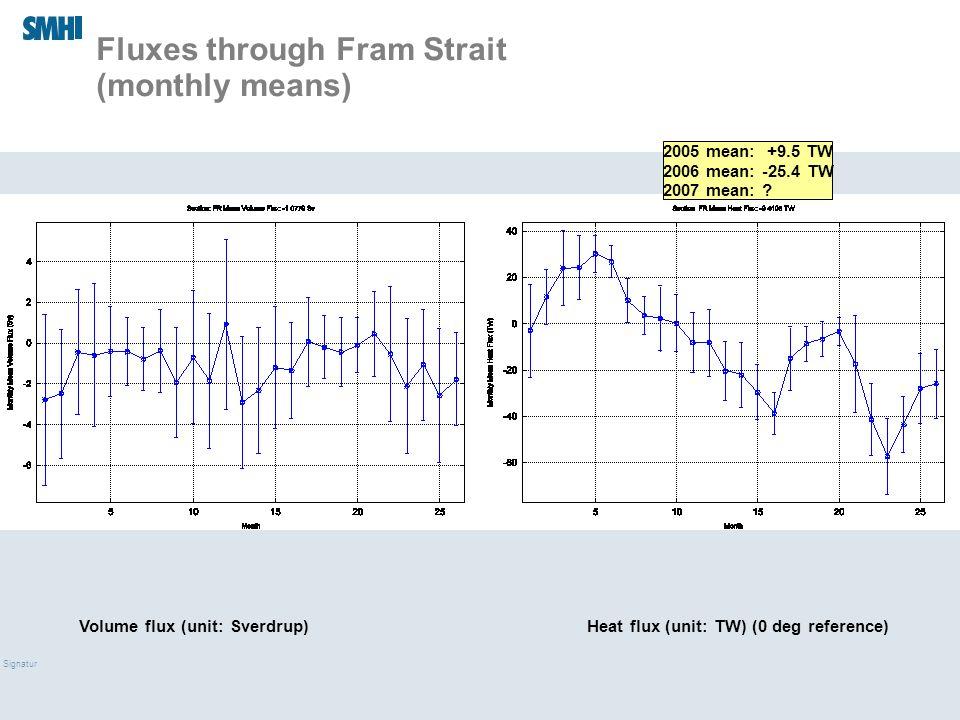 09/03/10 Signatur Fluxes through Fram Strait (monthly means) Volume flux (unit: Sverdrup) Heat flux (unit: TW) (0 deg reference) 2005 mean: +9.5 TW 2006 mean: -25.4 TW 2007 mean: